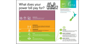 The components of your power bill image