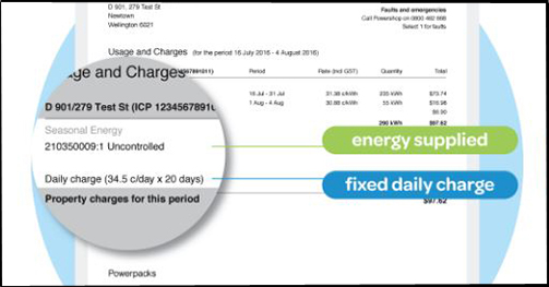 Terms of  reference for Government electricity price review image